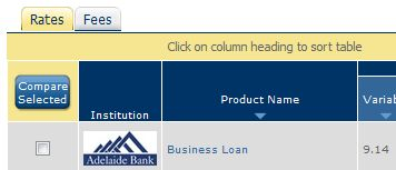 Compare Business Loans