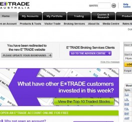 Etrade australia options