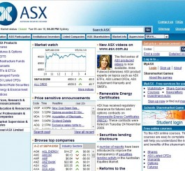 Most traded options asx